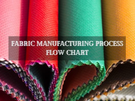 Fabric manufacturing process flow chart