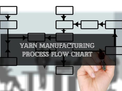 Yarn Manufacturing Process Flow Chart